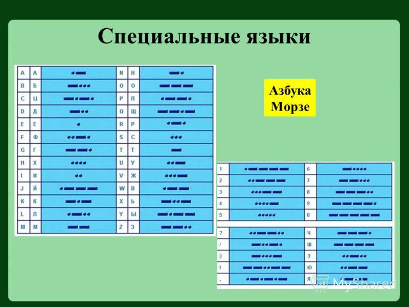 Специальные языки Азбука Морзе
