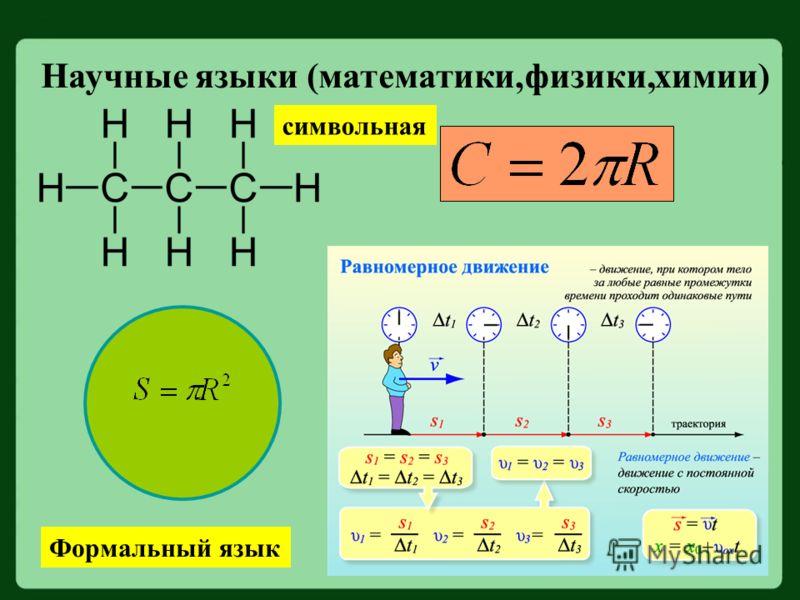 Научные языки (математики,физики,химии) Формальный язык символьная