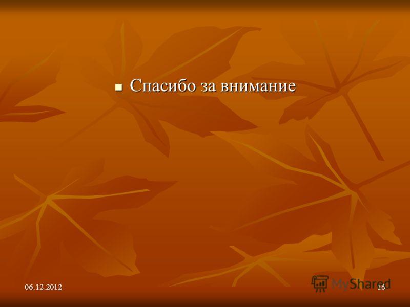 06.12.201216 Спасибо за внимание Спасибо за внимание