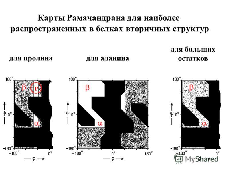 для пролина для аланина для больших остатков P Карты Рамачандрана для наиболее распространенных в белках вторичных структур