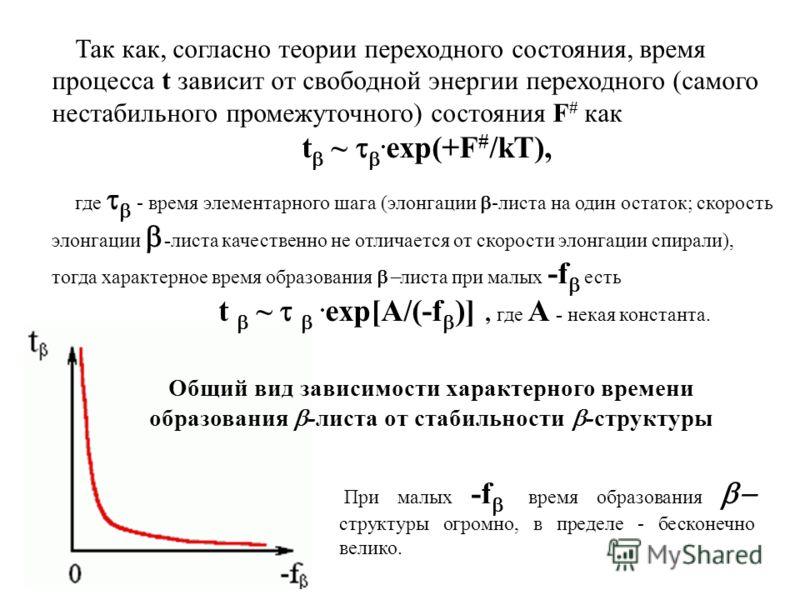 При малых -f время образования структуры огромно, в пределе - бесконечно велико. Общий вид зависимости характерного времени образования -листа от стабильности -структуры Так как, согласно теории переходного состояния, время процесса t зависит от своб