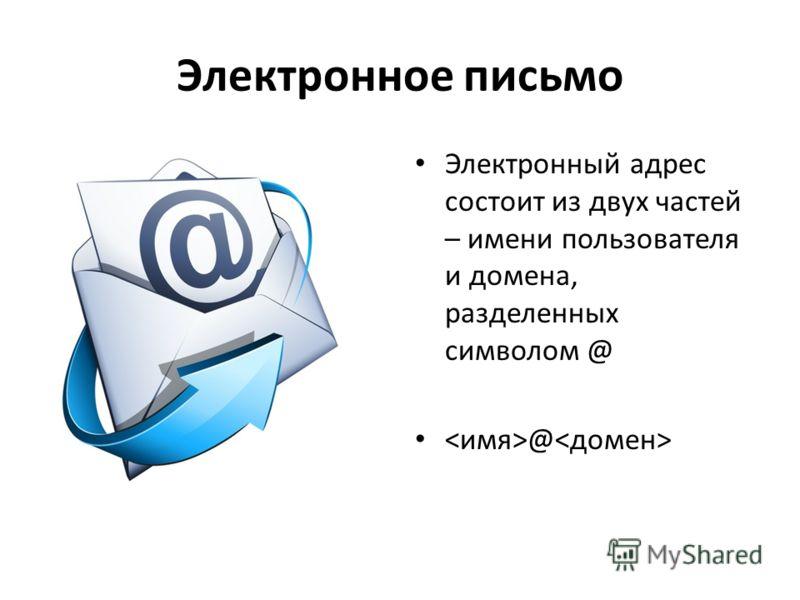Электронное письмо Электронный адрес состоит из двух частей – имени пользователя и домена, разделенных символом @ @