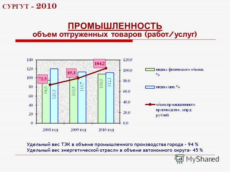 7 ПРОМЫШЛЕННОСТЬ объем отгруженных товаров ( работ / услуг ) Удельный вес ТЭК в объеме промышленного производства города – 94 % Удельный вес энергетической отрасли в объеме автономного округа- 45 % СУРГУТ - 2010