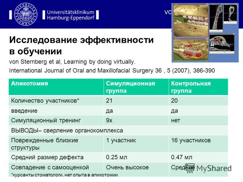 VOXEL-MAN Group Исследование эффективности в обучении von Sternberg et al, Learning by doing virtually. International Journal of Oral and Maxillofacial Surgery 36, 5 (2007), 386-390 АпикотомияСимуляционная группа Контрольная группа Количество участни