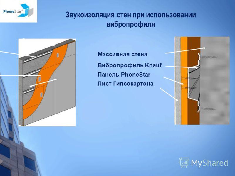 Звукоизоляция стен при использовании вибропрофиля Вибропрофиль Knauf Лист Гипсокартона Панель PhoneStar Массивная стена