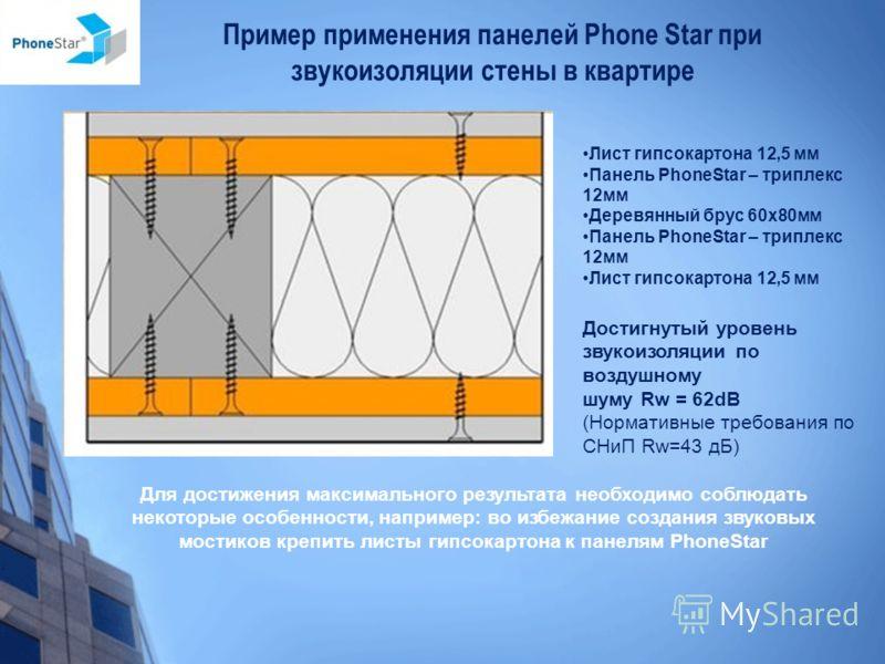 Пример применения панелей Phone Star при звукоизоляции стены в квартире Лист гипсокартона 12,5 мм Панель PhoneStar – триплекс 12мм Деревянный брус 60х80мм Панель PhoneStar – триплекс 12мм Лист гипсокартона 12,5 мм Достигнутый уровень звукоизоляции по