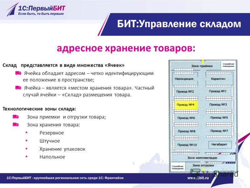 Программы для склада адресного хранения