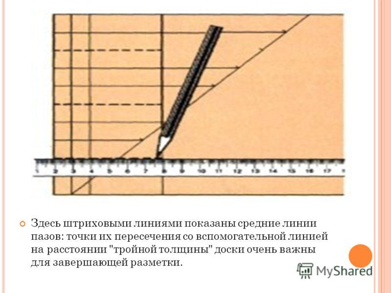 Здесь штриховыми линиями показаны средние линии пазов: точки их пересечения со вспомогательной линией на расстоянии тройной толщины доски очень важны для завершающей разметки.