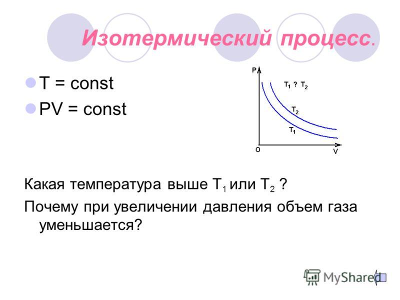 Изотермический процесс. T = const PV = const Какая температура выше T 1 или T 2 ? Почему при увеличении давления объем газа уменьшается?