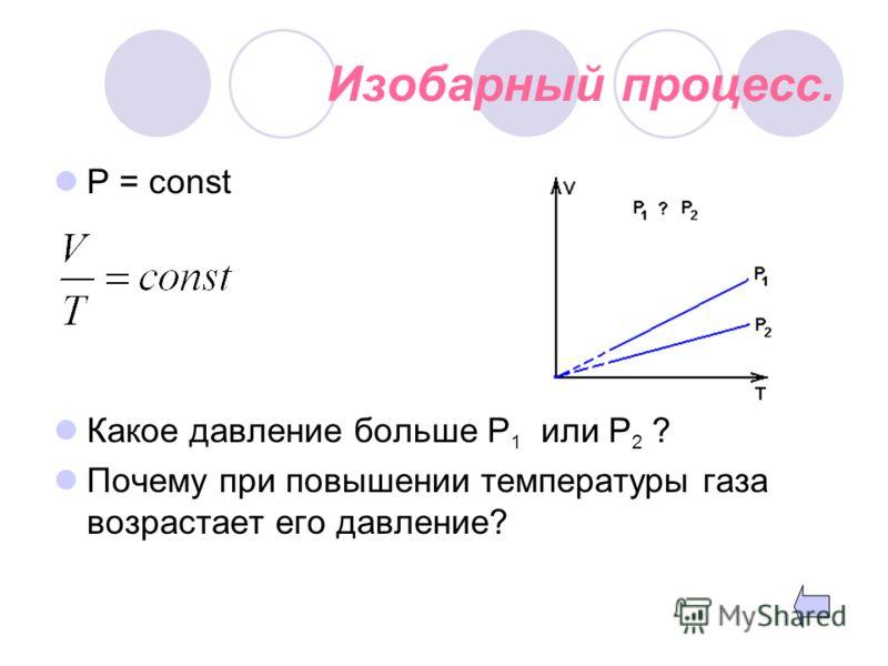 Изобарный процесс. P = const Какое давление больше P 1 или P 2 ? Почему при повышении температуры газа возрастает его давление?