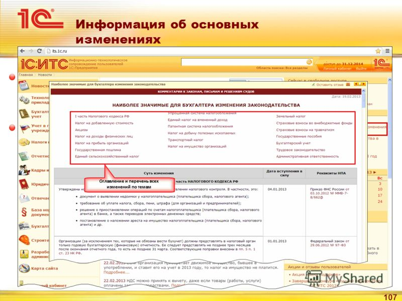 107 Информация об основных изменениях Вся информация об основных изменениях законодательства, значимых для бухгалтера, находится в открытом доступе на сайте ИТС: http://its.1c.ru/db/arbit#content:2421:1 http://its.1c.ru/db/arbit#content:2421:1 Вход в