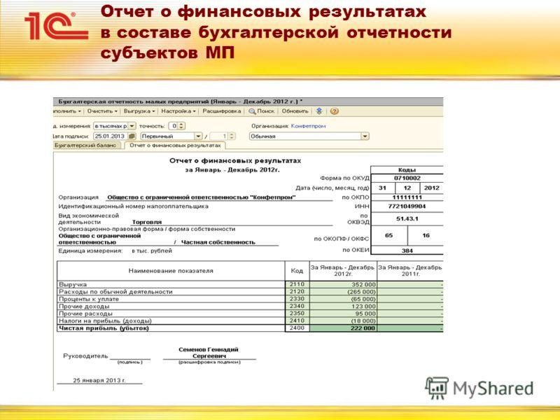 Отчет о финансовых результатах в составе бухгалтерской отчетности субъектов МП