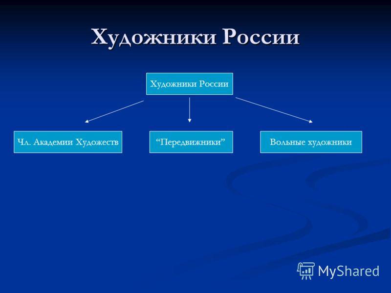 Художники России Чл. Академии Художеств Передвижники Вольные художники