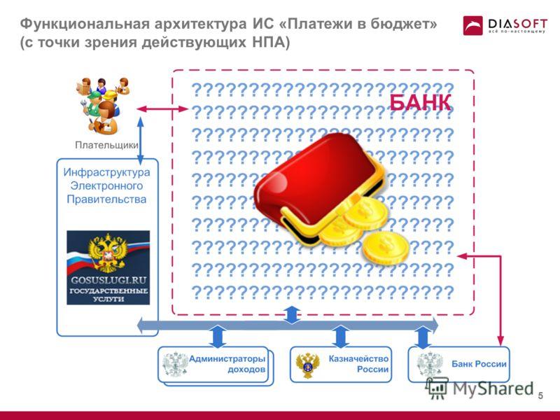 Роль банков в новой экономике информационного общества 4