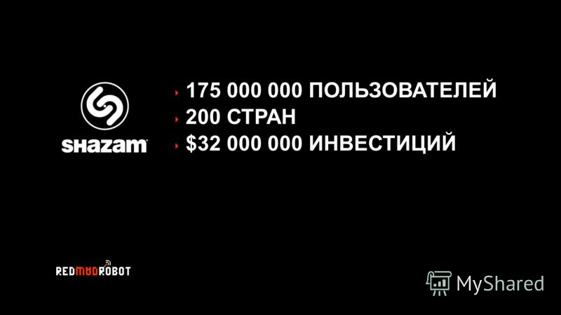 175 000 000 ПОЛЬЗОВАТЕЛЕЙ 200 СТРАН $32 000 000 ИНВЕСТИЦИЙ