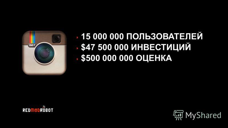 15 000 000 ПОЛЬЗОВАТЕЛЕЙ $47 500 000 ИНВЕСТИЦИЙ $500 000 000 ОЦЕНКА