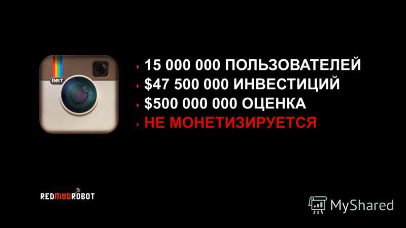15 000 000 ПОЛЬЗОВАТЕЛЕЙ $47 500 000 ИНВЕСТИЦИЙ $500 000 000 ОЦЕНКА НЕ МОНЕТИЗИРУЕТСЯ