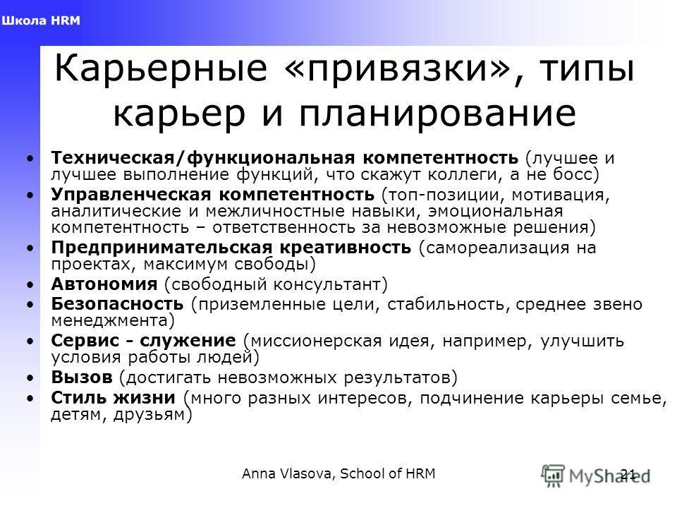 Anna Vlasova, School of HRM21 Карьерные «привязки», типы карьер и планирование Техническая/функциональная компетентюность (лучшее и лучшее выполнение функций, что скажут коллеги, а не босс) Управленческая компетентюность (топ-позиции, мотивация, анал
