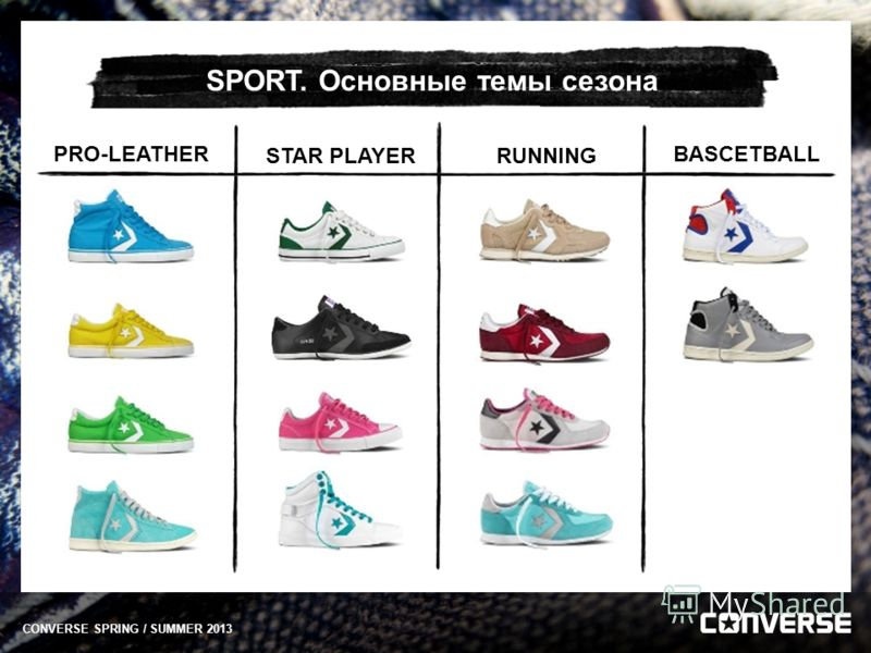 CONVERSE SPRING / SUMMER 2013 SPORT. Основные темы сезона PRO-LEATHER STAR PLAYERRUNNING BASCETBALL