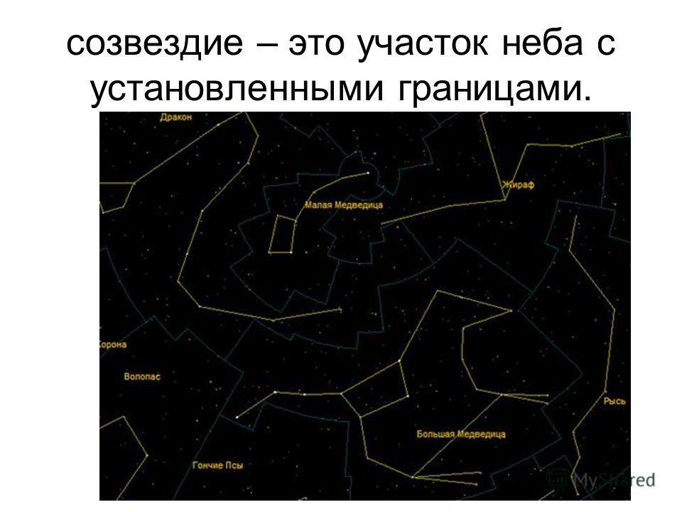 созвездие – это участок неба с установленными границами.