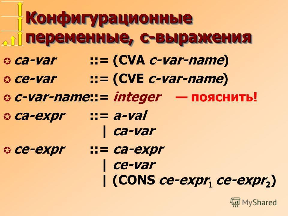Конфигурационные переменные, с-выражения µ ca-var::= (CVA c-var-name) µ ce-var::= (CVE c-var-name) µ c-var-name::= integer пояснить! µ ca-expr::= a-val | ca-var µ ce-expr::= ca-expr | ce-var | (CONS ce-expr 1 ce-expr 2 )