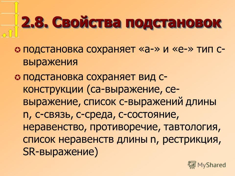 2.8. Свойства подстановок µ подстановка сохраняет «a-» и «e-» тип с- выражения µ подстановка сохраняет вид c- конструкции (ca-выражение, ce- выражение, список c-выражений длины n, c-связь, c-среда, c-состояние, неравенство, противоречие, тавтология,