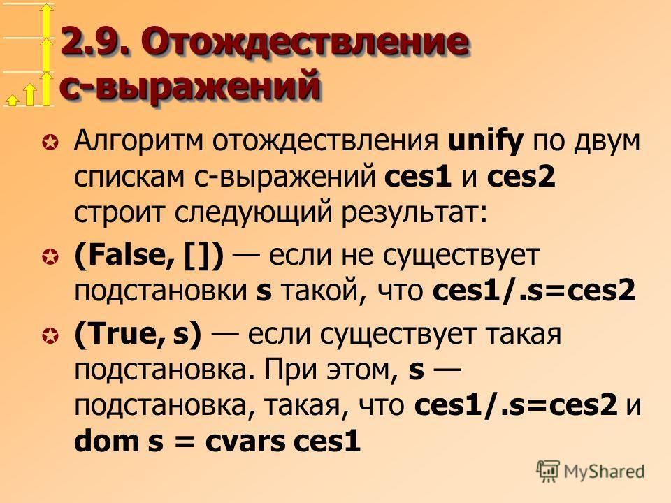 2.9. Отождествление c-выражений µ Aлгоритм отождествления unify по двум спискам c-выражений ces1 и ces2 строит следующий результат: µ (False, []) если не существует подстановки s такой, что ces1/.s=ces2 µ (True, s) если существует такая подстановка.