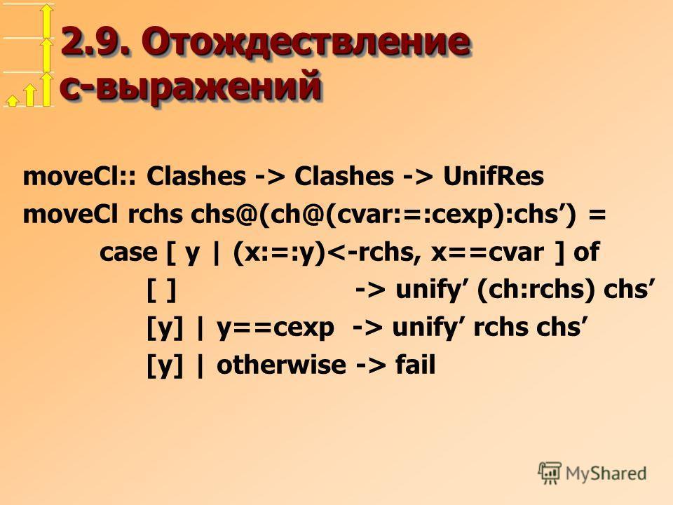 2.9. Отождествление c-выражений moveCl:: Clashes -> Clashes -> UnifRes moveCl rchs chs@(ch@(cvar:=:cexp):chs) = case [ y | (x:=:y) unify (ch:rchs) chs [y] | y==cexp -> unify rchs chs [y] | otherwise -> fail