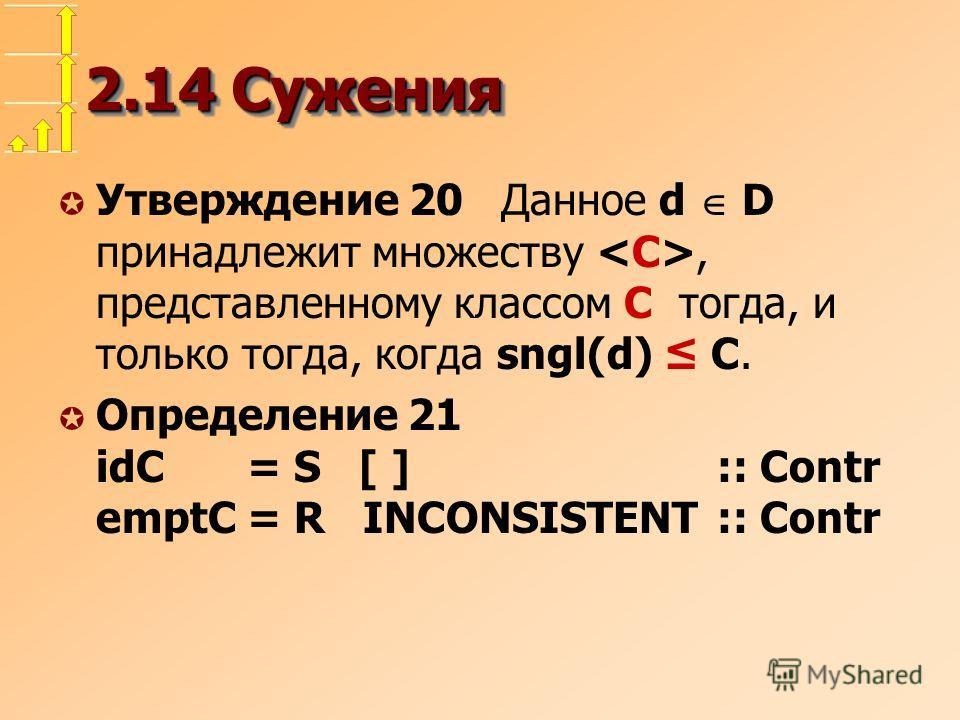 2.14 Сужения µ Утверждение 20 Данное d D принадлежит множеству, представленному классом C тогда, и только тогда, когда sngl(d) C. µ Определение 21 idC= S [ ] :: Contr emptC= R INCONSISTENT:: Contr