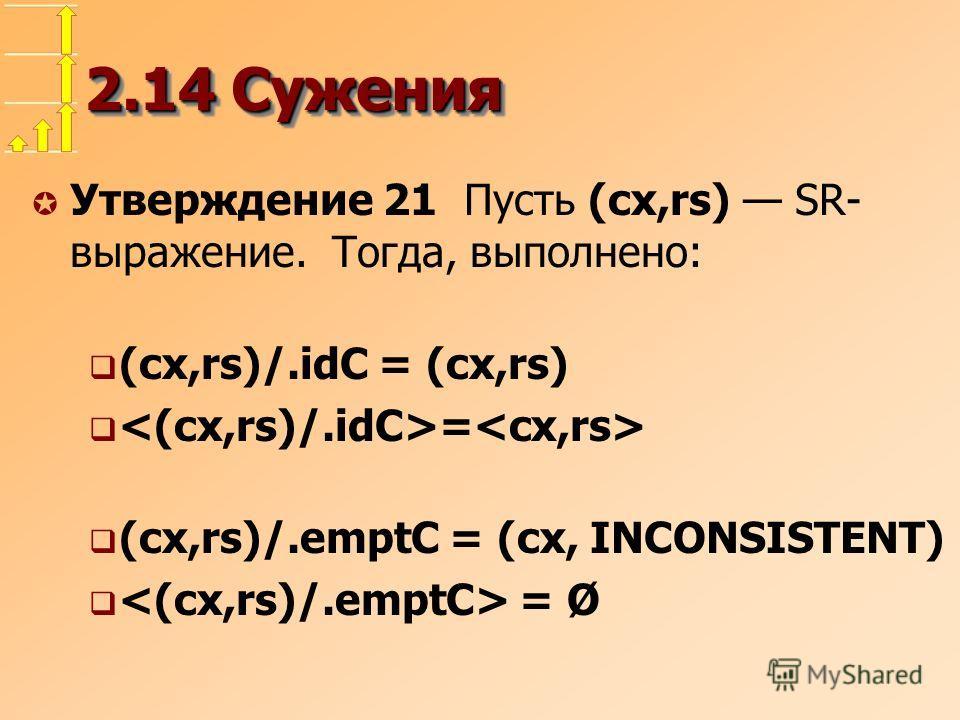 2.14 Сужения µ Утверждение 21 Пусть (cx,rs) SR- выражение. Тогда, выполнено: (cx,rs)/.idC = (cx,rs) = (cx,rs)/.emptC = (cx, INCONSISTENT) = Ø
