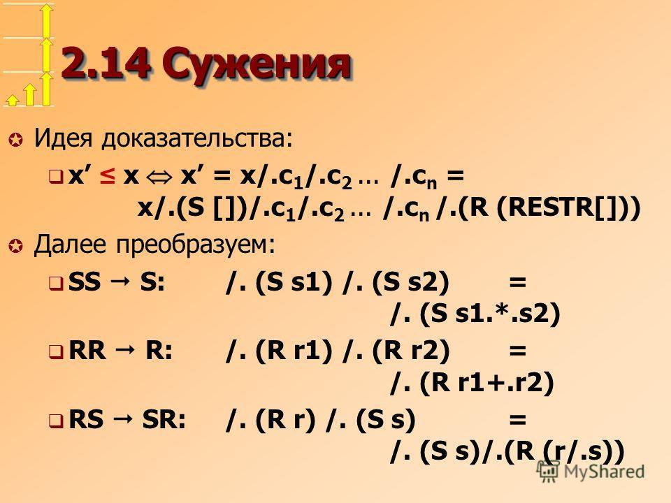 2.14 Сужения µ Идея доказательства: x x x = x/.c 1 /.c 2... /.c n = x/.(S [])/.c 1 /.c 2... /.c n /.(R (RESTR[])) µ Далее преобразуем: SS S: /. (S s1) /. (S s2)= /. (S s1.*.s2) RR R:/. (R r1) /. (R r2)= /. (R r1+.r2) RS SR:/. (R r) /. (S s)= /. (S s)