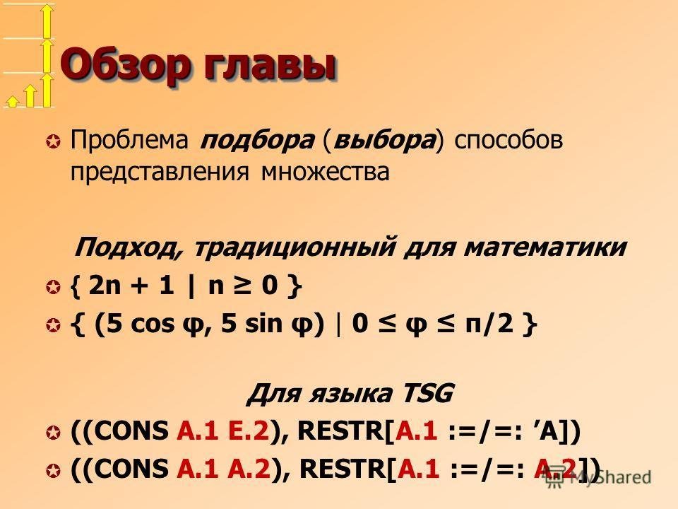 Обзор главы µ Проблема подбора (выбора) способов представления множества Подход, традиционный для математики { 2n + 1 | n 0 } µ { (5 cos φ, 5 sin φ) | 0 φ π/2 } Для языка TSG µ ((CONS A.1 E.2), RESTR[A.1 :=/=: A]) µ ((CONS A.1 A.2), RESTR[A.1 :=/=: A