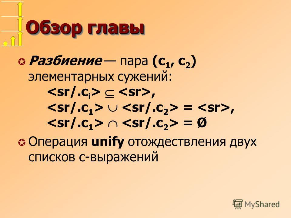 Обзор главы µ Разбиение пара (c 1, c 2 ) элементарных сужений:, =, = Ø µ Операция unify отождествления двух списков c-выражений