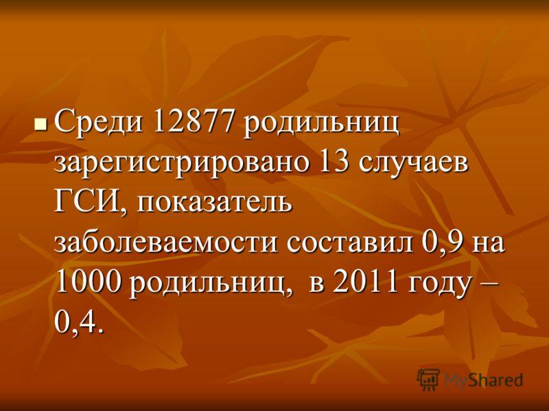 Среди 12877 родильниц зарегистрировано 13 случаев ГСИ, показатель заболеваемости составил 0,9 на 1000 родильниц, в 2011 году – 0,4. Среди 12877 родильниц зарегистрировано 13 случаев ГСИ, показатель заболеваемости составил 0,9 на 1000 родильниц, в 201