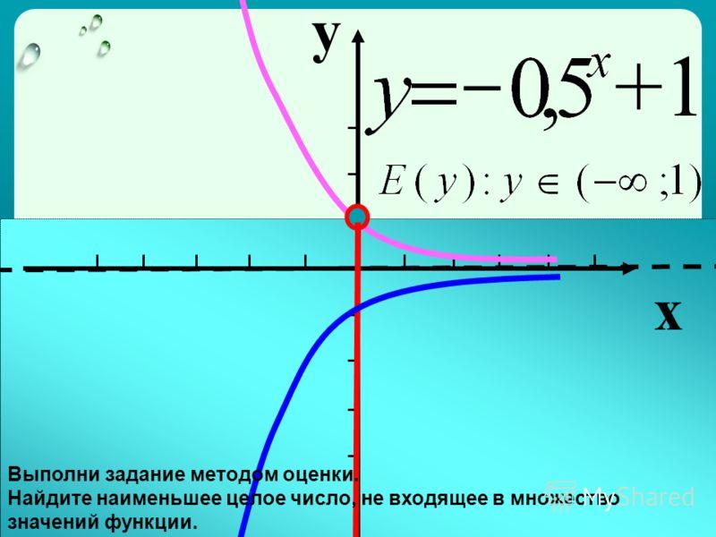 y x +1+1 – Выполни задание методом оценки. Найдите наименьшее целое число, не входящее в множество значений функции.