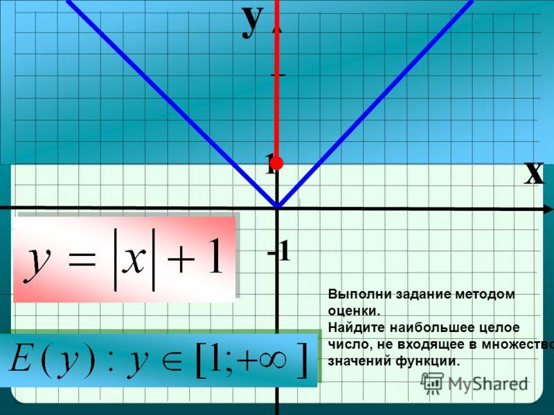 y x 1 Выполни задание методом оценки. Найдите наибольшее целое число, не входящее в множество значений функции.