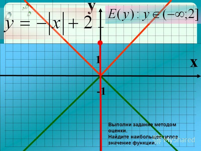 y x 1 Выполни задание методом оценки. Найдите наибольшее целое значение функции.