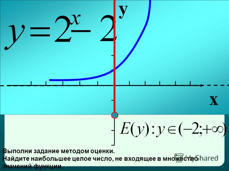 y x Выполни задание методом оценки. Найдите наибольшее целое число, не входящее в множество значений функции.