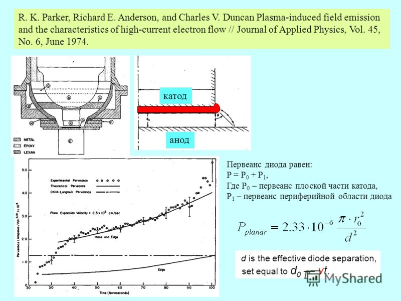 R. K. Parker, Richard E. Anderson, and Charles V. Duncan Plasma-induced field emission and the characteristics of high-current electron flow // Journal of Applied Physics, Vol. 45, No. 6, June 1974. d is the effective diode separation, set equal to d