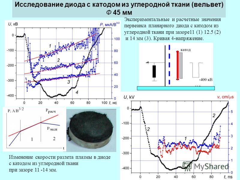 Исследование диода с катодом из углеродной ткани (вельвет) Ф 45 мм Экспериментальные и расчетные значения первеанса планарного диода с катодом из углеродной ткани при зазоре11 (1) 12.5 (2) и 14 мм (3). Кривая 4-напряжение. Изменение скорости разлета