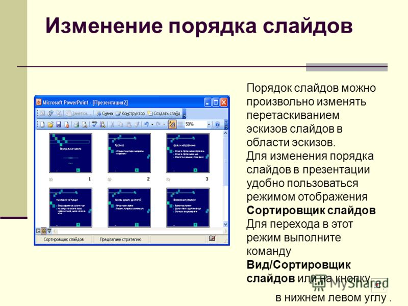 Изменение порядка слайдов Порядок слайдов можно произвольно изменять перетаскиванием эскизов слайдов в области эскизов. Для изменения порядка слайдов в презентации удобно пользоваться режимом отображения Сортировщик слайдов Для перехода в этот режим