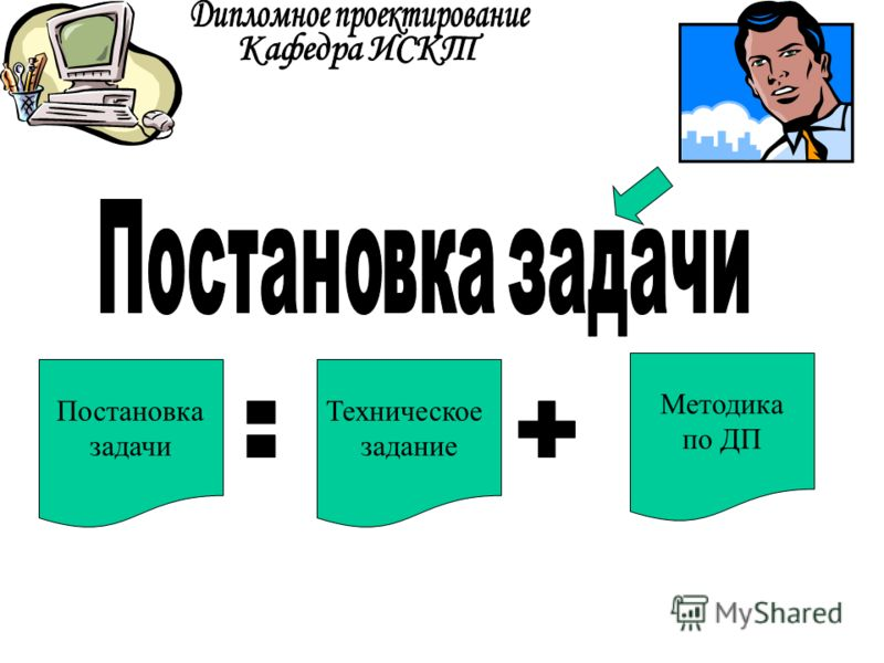 Постановка задачи Техническое задание Методика по ДП
