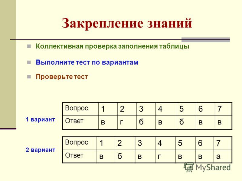 Закрепление знаний Коллективная проверка заполнения таблицы Выполните тест по вариантам Проверьте тест Вопрос 1234567 Ответ вгбвбвв Вопрос 1234567 Ответ вбвгвва 2 вариант 1 вариант