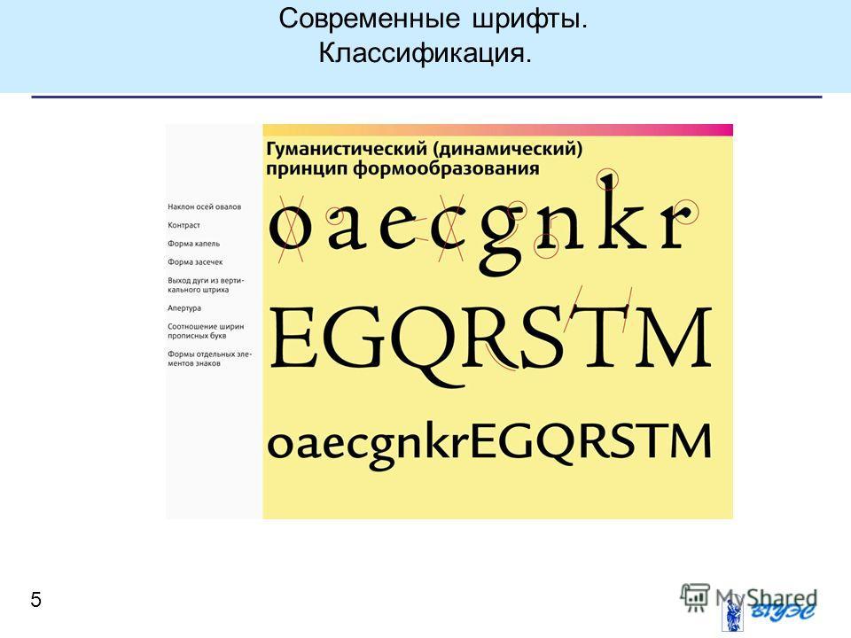 5 Современные шрифты. Классификация.
