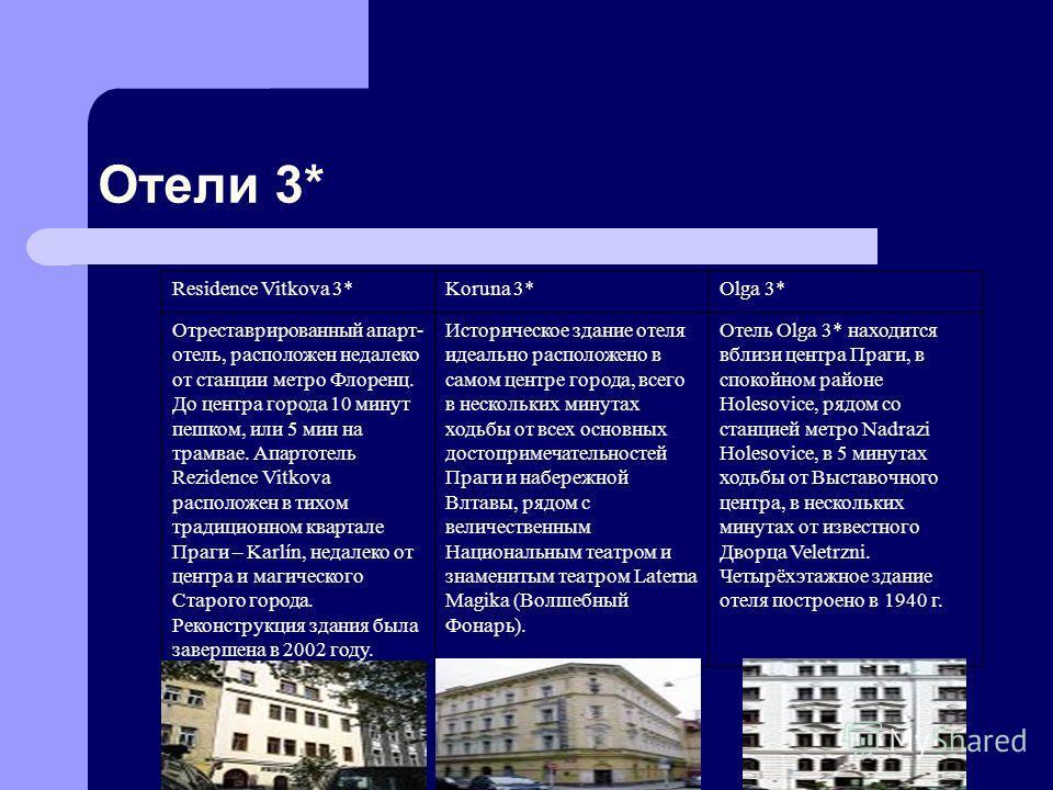 Отели 3* Residence Vitkova 3*Koruna 3*Olga 3* Отреставрированный апарт- отель, расположен недалеко от станции метро Флоренц. До центра города 10 минут пешком, или 5 мин на трамвае. Апартотель Rezidence Vitkova расположен в тихом традиционном квартале