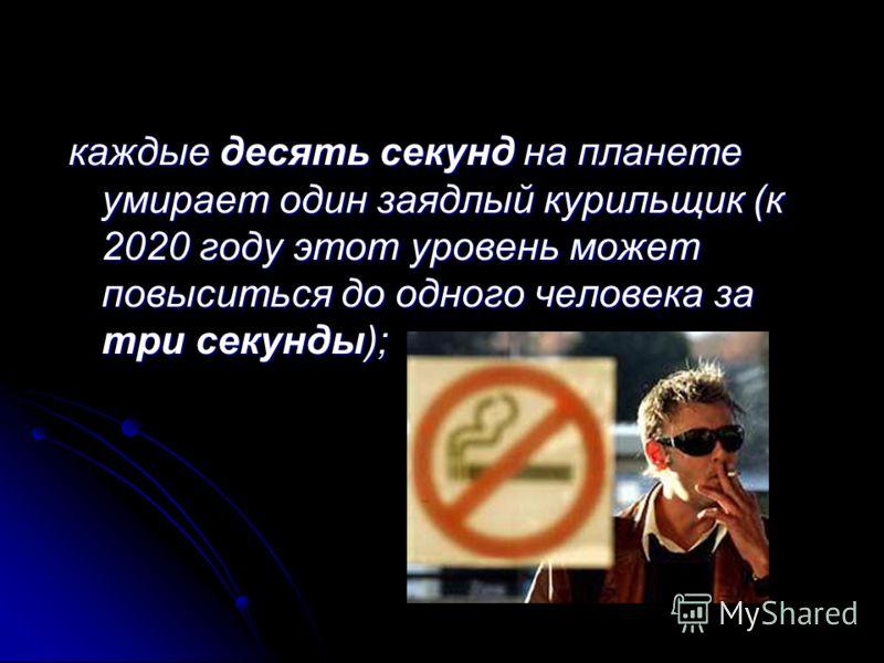 каждые десять секунд на планете умирает один заядлый курильщик (к 2020 году этот уровень может повыситься до одного человека за три секунды); каждые десять секунд на планете умирает один заядлый курильщик (к 2020 году этот уровень может повыситься до
