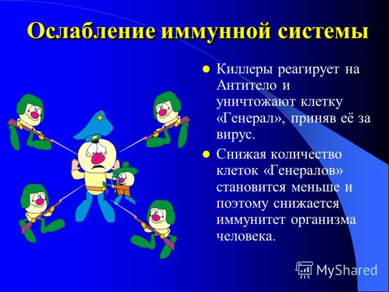 Иммунная система распознает данный «Белок» как вирус. Антитело находит данный белок и присоединяется к нему как магнит. Выработанное Антитело реагирует на структуру клетки вируса и распознаёт её как вирус. Ослабление иммунной системы