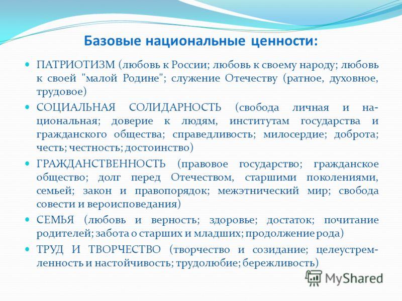 Базовые национальные ценности: ПАТРИОТИЗМ (любовь к России; любовь к своему народу; любовь к своей