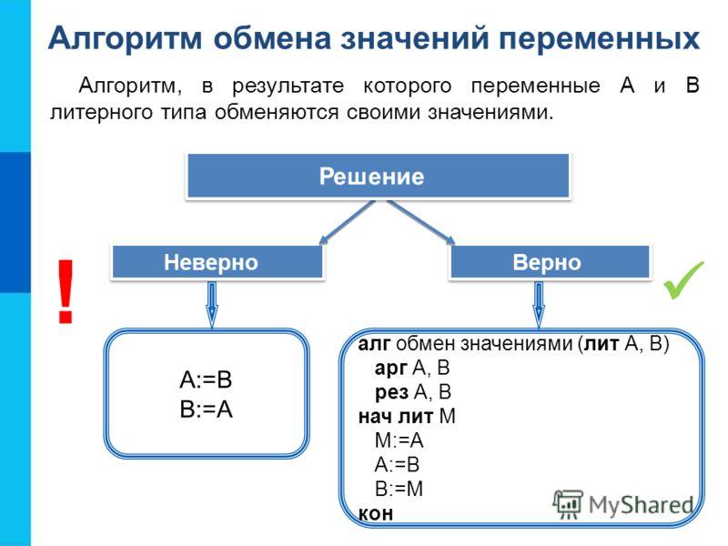 Алгоритм, в результате которого переменные А и В литерного типа обменяются своими значениями. Верно Неверно Решение А:=В В:=А алг обмен значениями (лит А, В) арг А, В рез А, В нач лит М М:=А А:=В В:=М кон Алгоритм обмена значений переменных !