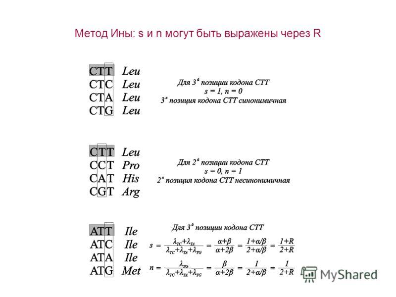 Метод Ины: s и n могут быть выражены через R